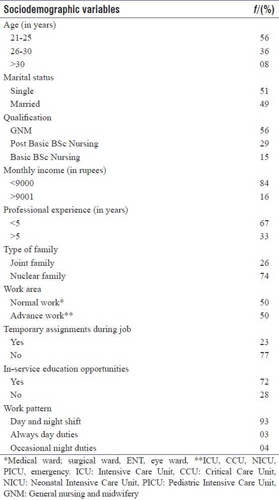 Dissertation research job satisfaction survey jss