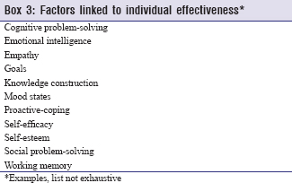 Social cognition and individual effectiveness in interpersonal